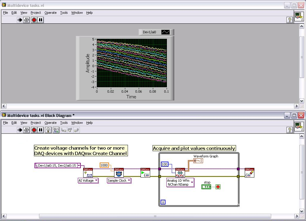 What is NI X Series? - National Instruments