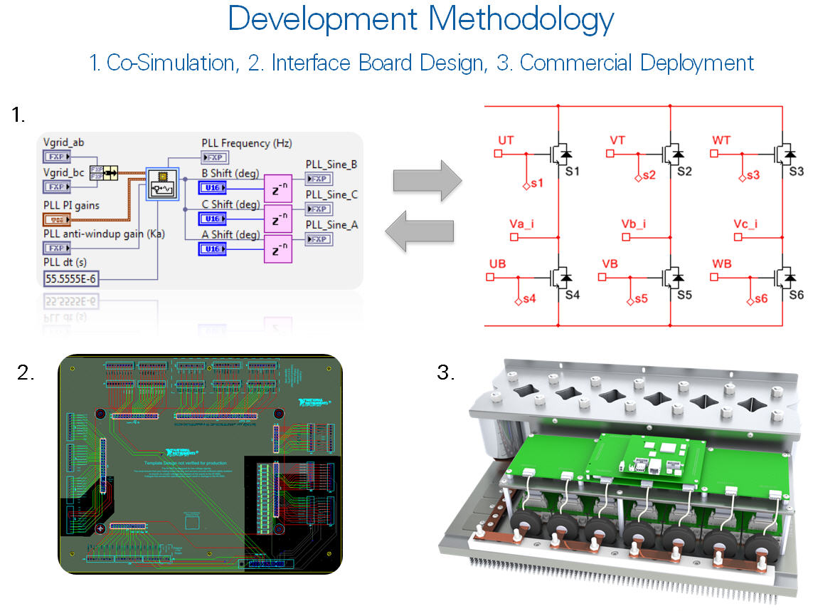 the embedded system models and the ability to design embedded systems Abstract—design and optimization of embedded systems play an important role  in  from models and optimize embedded system at system level in the recently  years,  as performance, power consumption, cost, size, etc these aspects are.