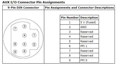 9 Pin Connector Diagram - Wiring Diagram Save