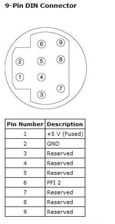 5 pin round connector wiring diagram pinout of the 9 pin din cable for the ni-dmm and ni high ...