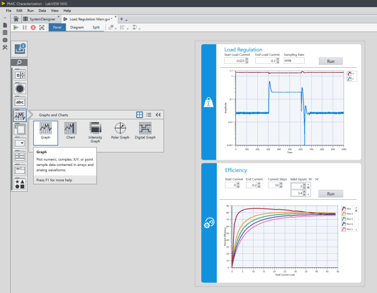 quickly visualize test outcomes national instrumentsfigure 3 combine all the most important information from a test system into an application specific gui using labview for engineers or test system