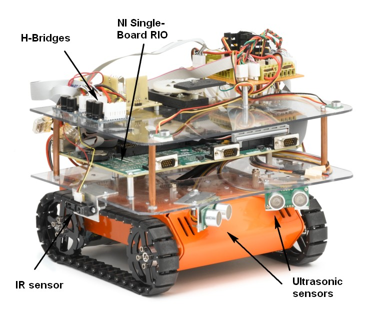 Designing a simple robot with ni labview national instruments