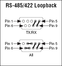 Rs485 Pinout on sony car cd player wiring diagram