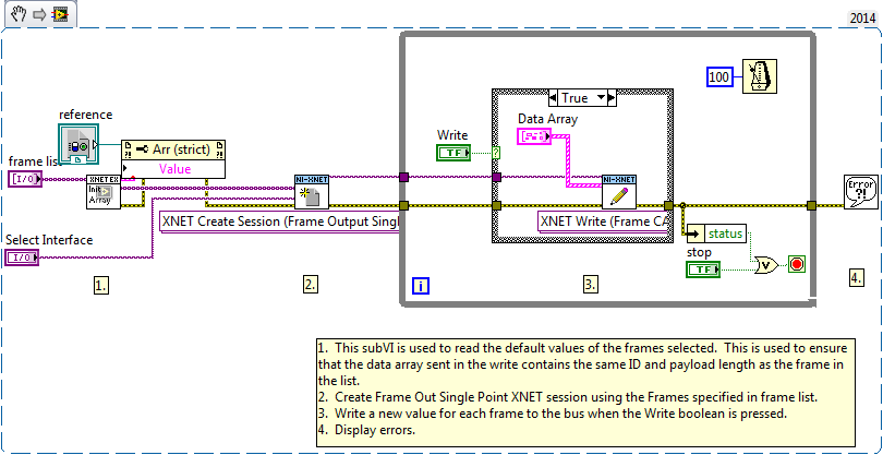 Handling Remote Frames with NI-XNET in LabVIEW - National