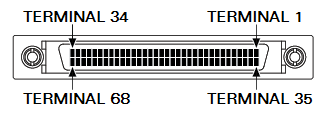 68-pin 0.050 in SCSI D-Type Female Connector Pinout or Mapping