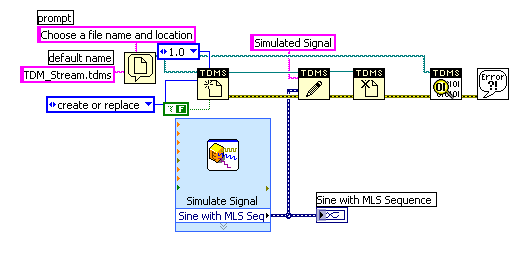 Connecting LabVIEW to 3rd Party Software Packages - National Instruments