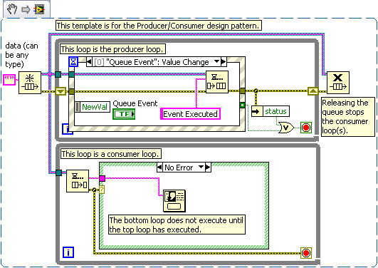 Application design patterns producerconsumer national instruments figure 2 using an event structure in producerconsumer design pattern maxwellsz