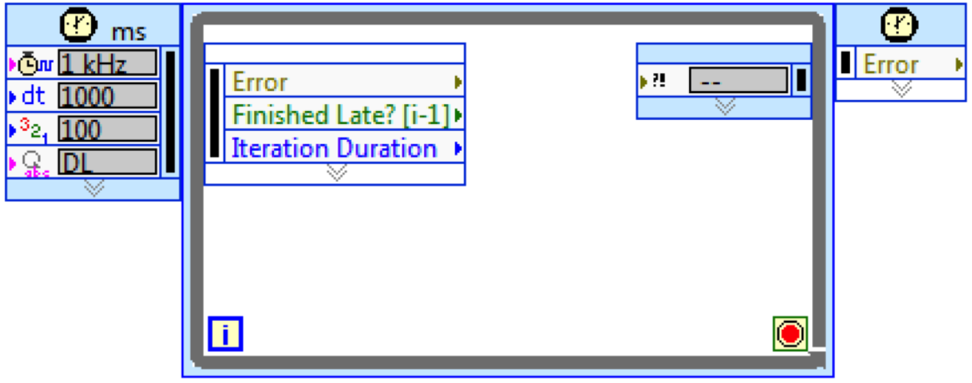 LabVIEW Real-Time includes structures such as the Timed Loop, which give you control over priority, CPU affinity, and timing constraints