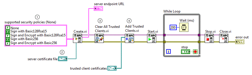 Semantic Interoperability With the LabVIEW OPC UA Toolkit - National
