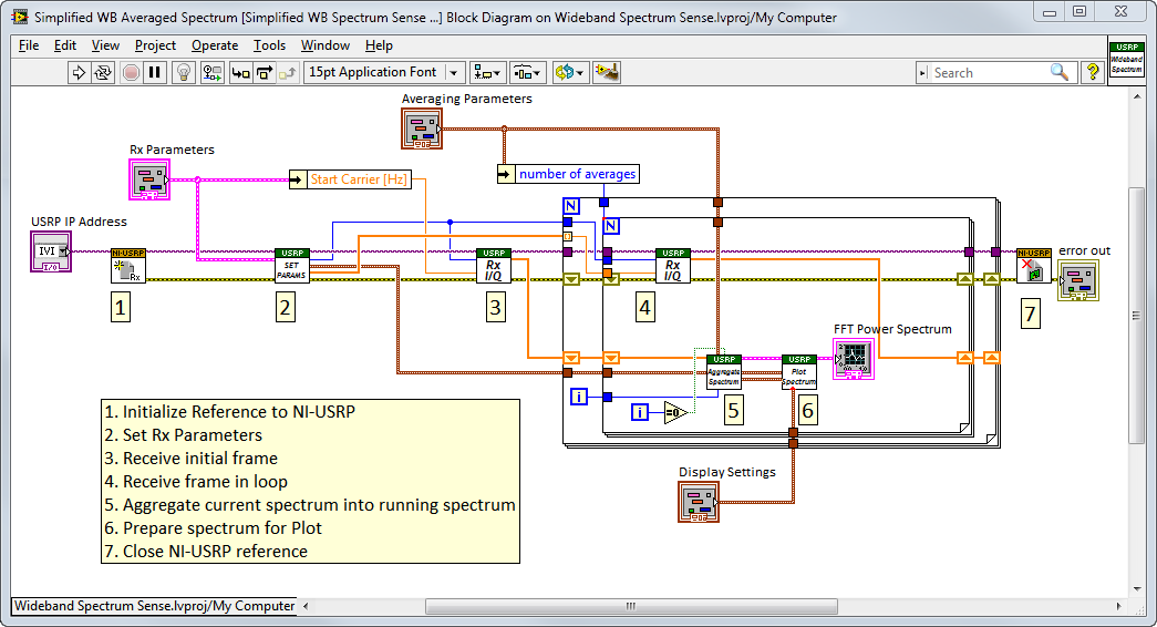 Spectrum Monitoring With Ni Usrp National Instruments