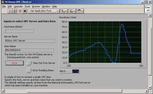 Using RSLinx OPC Server - National Instruments