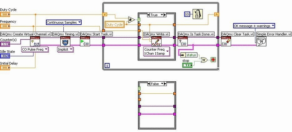 Pulse Width Modulation (PWM) Using NI-DAQmx and LabVIEW