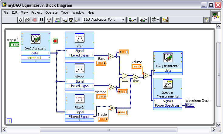 Images For Labview Front Panel And Block Diagram Www
