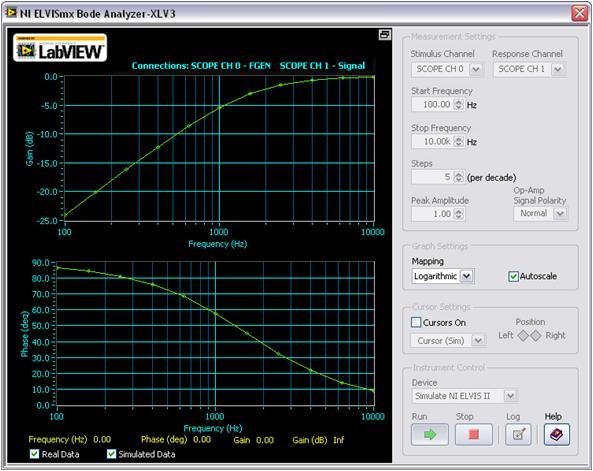 multisim软件中的ni elvismx波特图分析仪