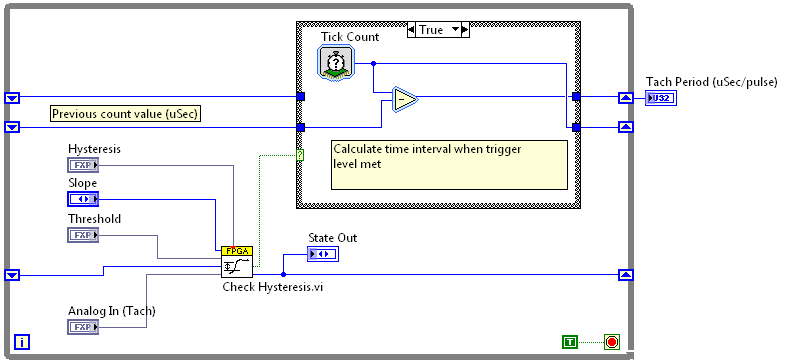 Decoding Tachometer Signals Using CompactRIO and LabVIEW