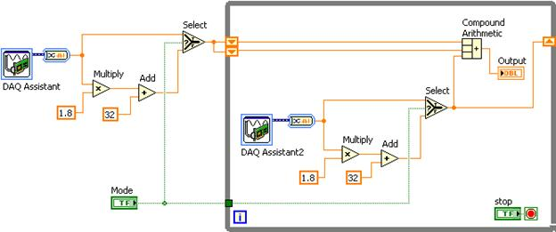 LabVIEW SubVIs Explained - National Instruments