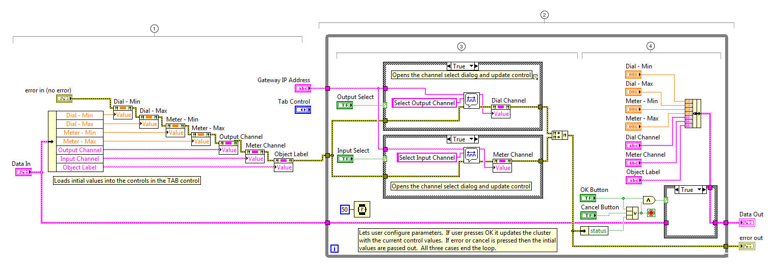 Creating Custom Workspace Objects For Ni Veristand National Note If You Intend To Save Instrument Data Settings Control Values The Block Diagram Updates Controls And Indicators In Configuration Dialog Box With Current