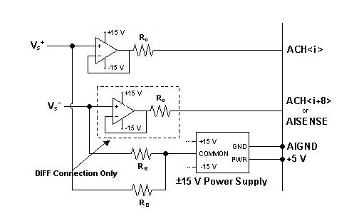 large signal voltage gain