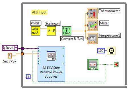lesson 2 digital thermometer national instruments block diagram for digital thermometer program