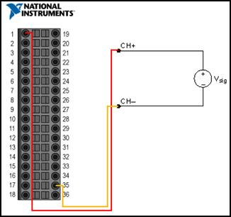 How To Measure Voltage - National Instruments