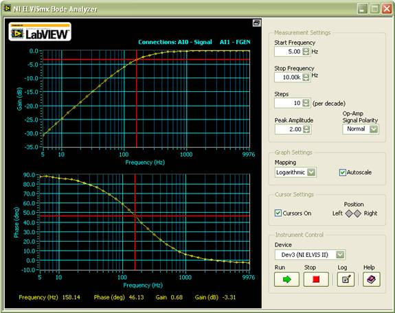 Lesson 3 ac circuit tools national instruments bode analyzer front panel measurements of an rc circuit ccuart Choice Image