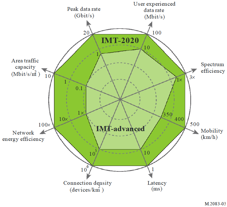 5G Massive MIMO Testbed: From Theory to Reality - National
