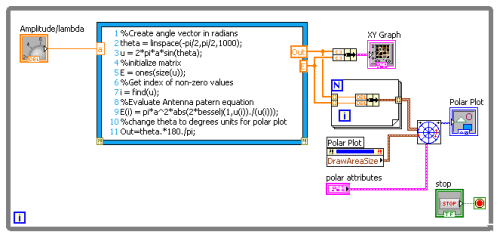 Working with  m Files in LabVIEW for Text-Based Signal