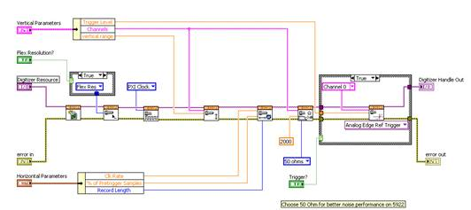 电路 电路图 电子 户型 户型图 平面图 设计 素材 原理图 532_237