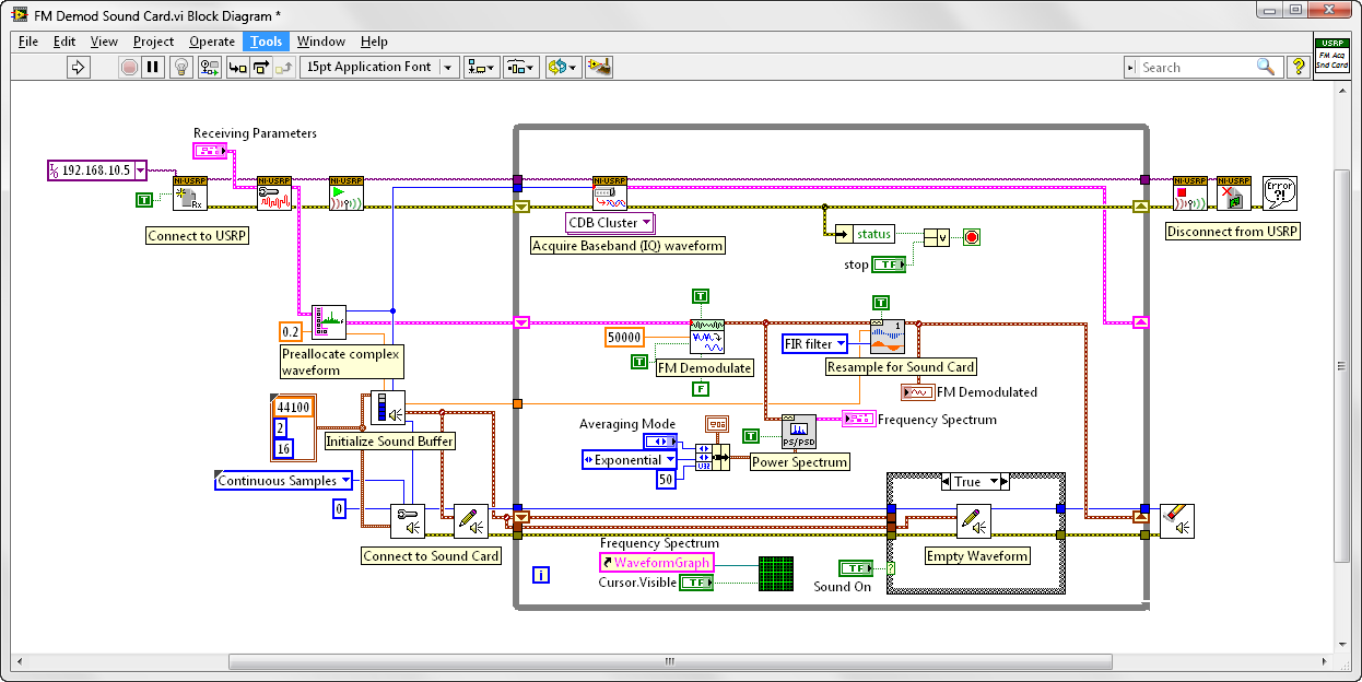 Teaching tough conceptsunderstanding rf radio broadcast national demodulated fm radio block diagram in labview ccuart Images