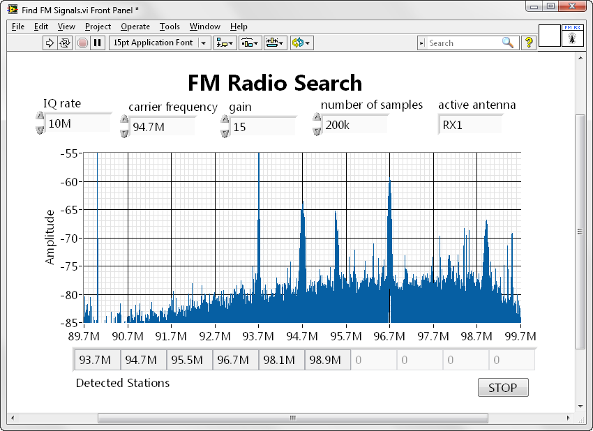 Teaching Tough Concepts—Understanding RF Radio Broadcast