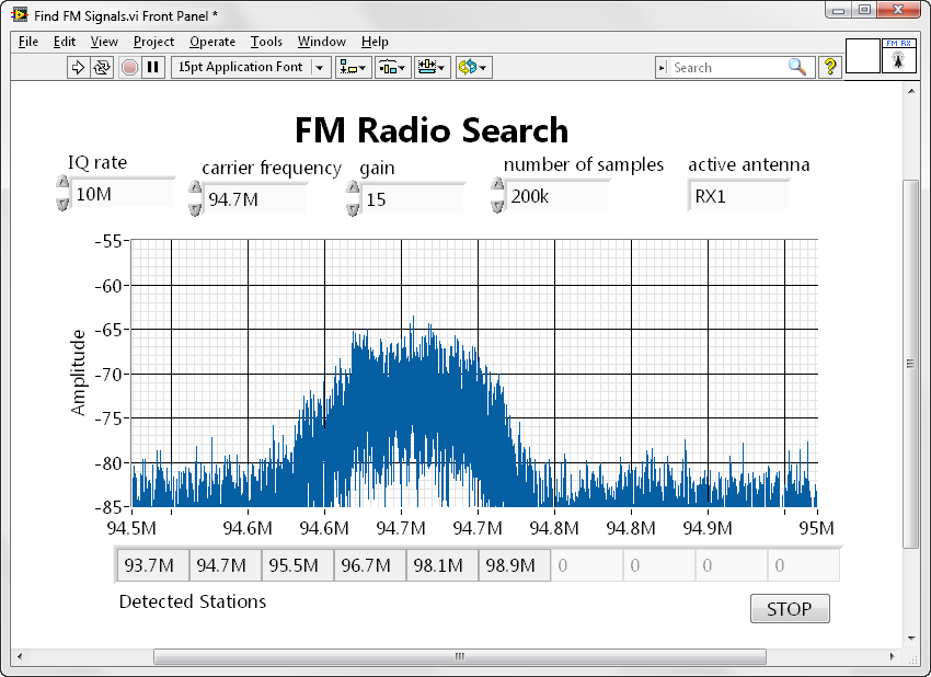 Teaching tough conceptsunderstanding rf radio broadcast national an error occurred ccuart Image collections