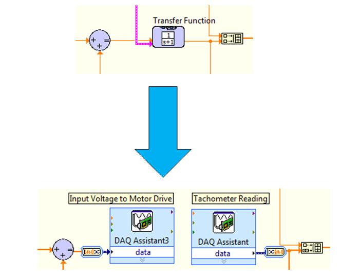 Ense e conceptos dif ciles control de ciclo cerrado con for Funcion de salida