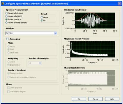RF Simulation Demo: Frequency Shift Keying - National