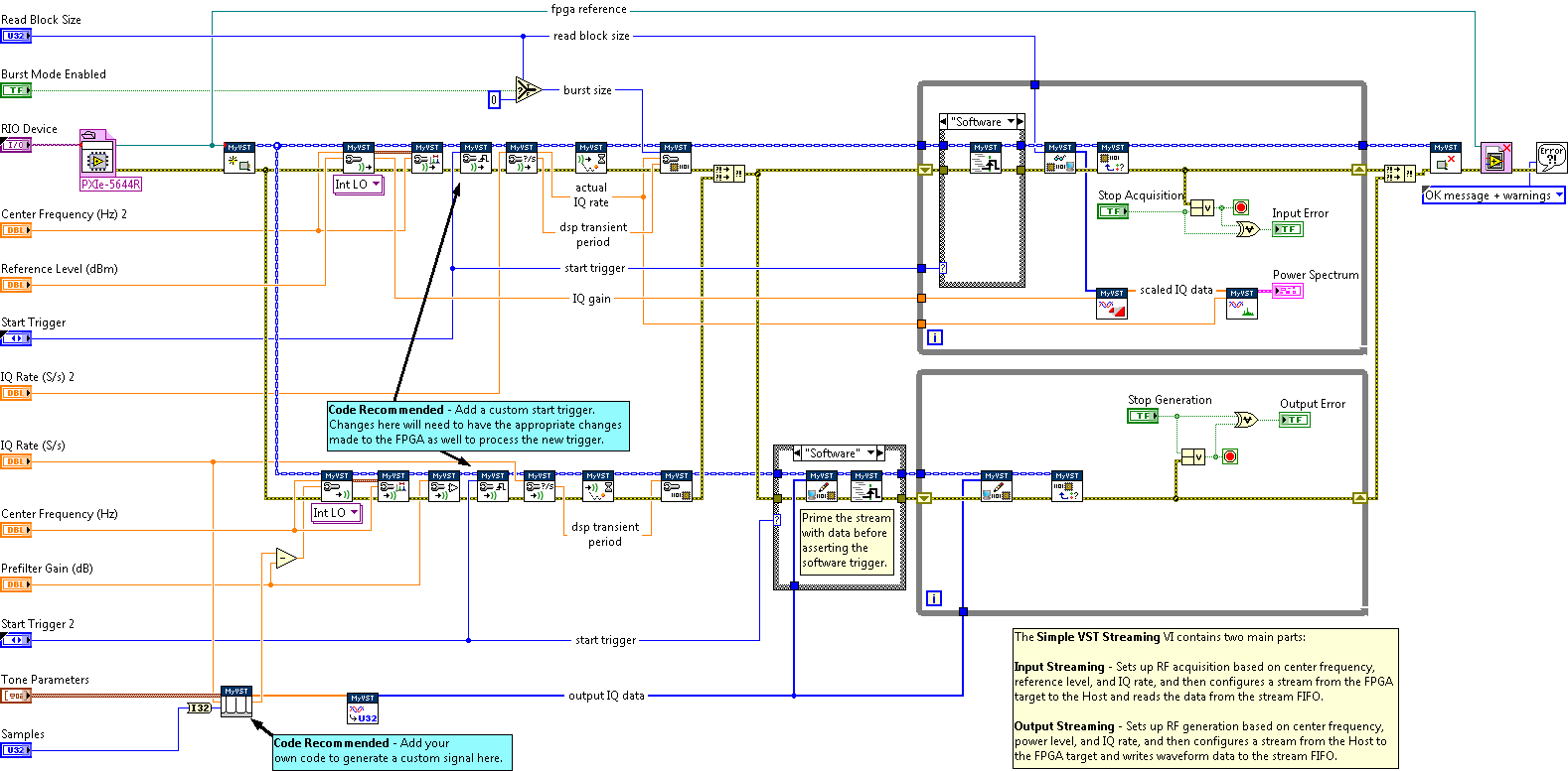 An Introduction To Instrument Design Libraries For Ni Software Wiring Diagram Designer Furthermore Electrical The Vst Streaming Sample Project Host Interface Features A Register Bus Based Session Wire Both Acquisition And Generation Subvis