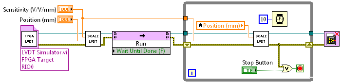 Emulating A Lvdt With A Labview Fpga Target