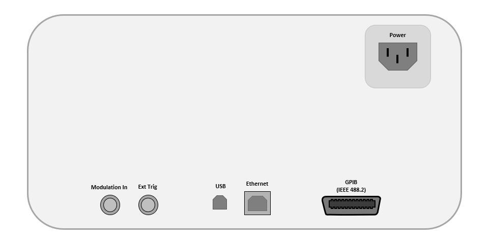 Automate Signal Generation From a Keysight/Agilent 33000