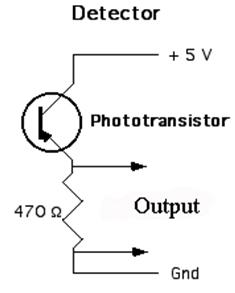 lesson 8 - free space optical communications