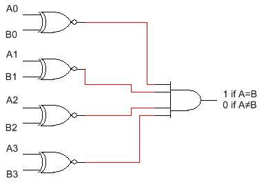 Digital  parator And Magnitude  parator 2 on 4 wire zone valve wiring diagram