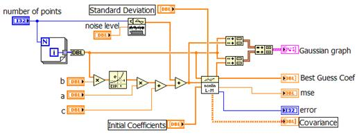Introduction to Curve Fitting - National Instruments