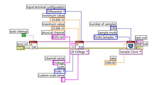 Using the DAQ Assistant to Automatically Generate LabVIEW