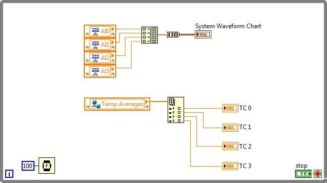 Erste Schritte mit CompactRIO – Dezentrale Überwachung von I/O ...