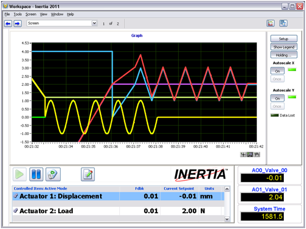 What Is Inertia National Instruments