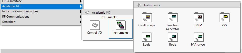 How to Automate Measurements on NI ELVIS III with LabVIEW - National