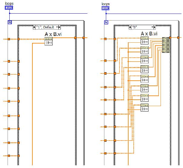 Real time high performance computing with ni labview national in order to show how easy is to implement these methods in ni labview an example of parallelized matrix vector multiplication operation is shown in figure ccuart Gallery