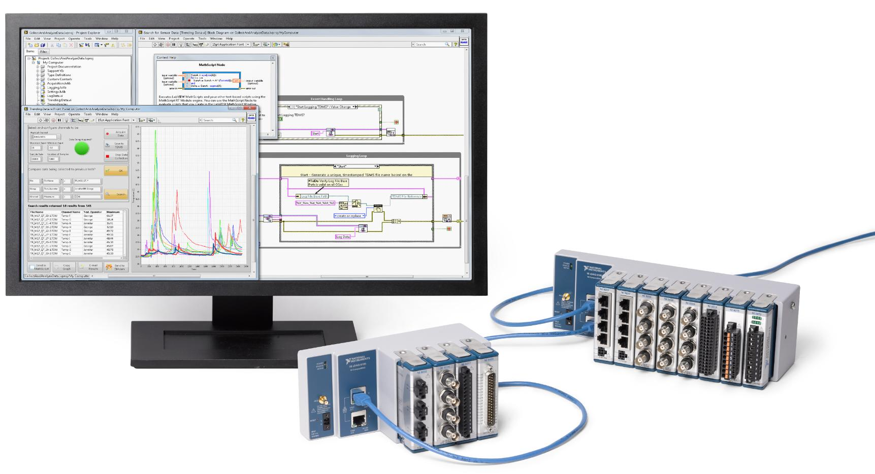 Designing Distributed Tsn Ethernet Based Measurement Systems As Shown For The Electronic Watchdog Circuit It Has Ability Of Compactdaq Is A Portable Rugged Daq Platform That Integrates Connectivity And Signal Conditioning Into Modular I O Directly Interfacing To Any Sensor