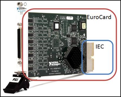 仪器通过该连接器和背板的总线(如pci和pci express总线)与