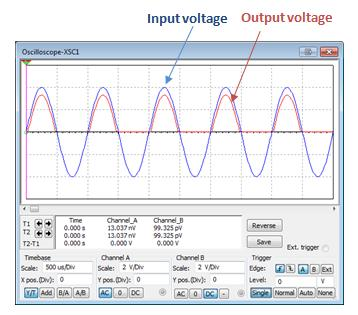 Power Electronics Fundamentals - AC to DC Power - Rectifiers