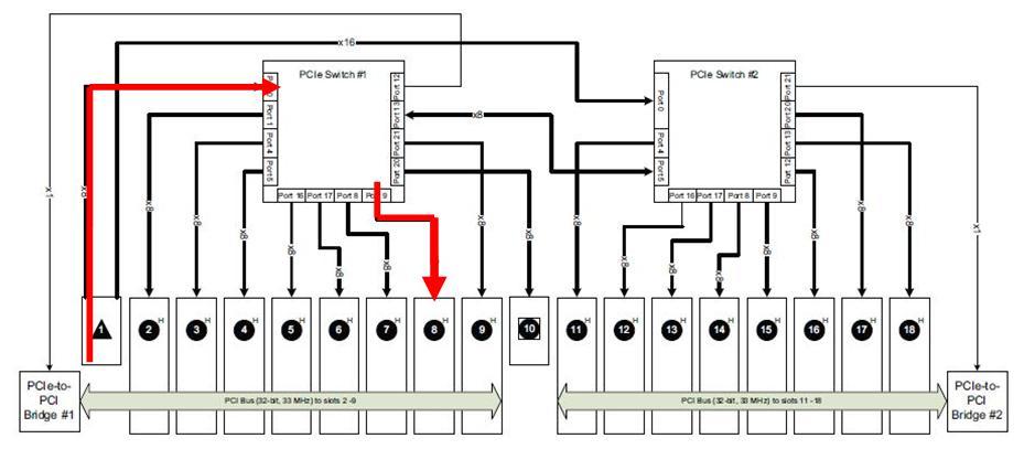 电路 电路图 电子 设计 素材 原理图 929_407