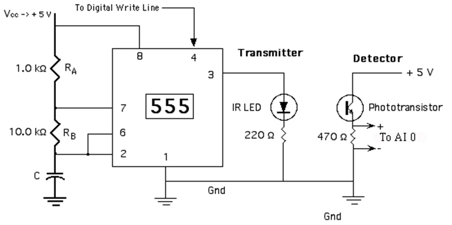 En on ir led anode