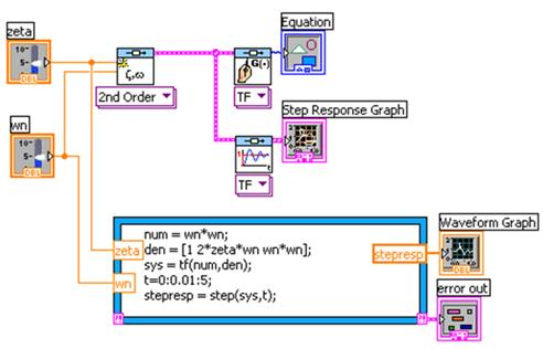 Scripting Languages and NI LabVIEW - National Instruments